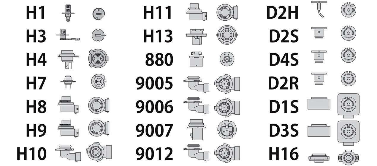 Headlight Bulb Sizes for Automobiles